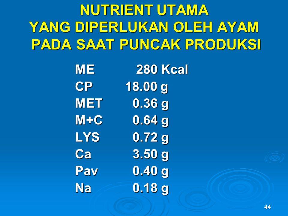 44 NUTRIENT UTAMA YANG DIPERLUKAN OLEH AYAM PADA SAAT PUNCAK PRODUKSI ME 280 Kcal CP 18.00 g MET0.36 g M+C0.64 g LYS0.72 g Ca3.50 g Pav0.40 g Na0.18 g