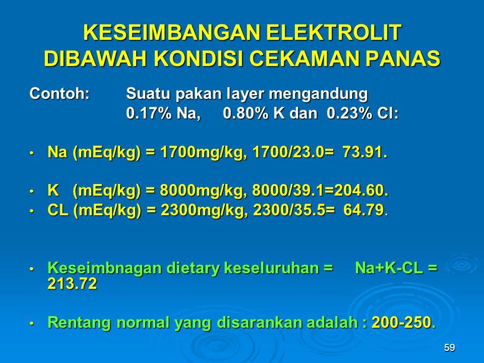 59 KESEIMBANGAN ELEKTROLIT DIBAWAH KONDISI CEKAMAN PANAS Contoh:Suatu pakan layer mengandung 0.17% Na, 0.80% K dan 0.23% Cl: Na (mEq/kg) = 1700mg/kg,