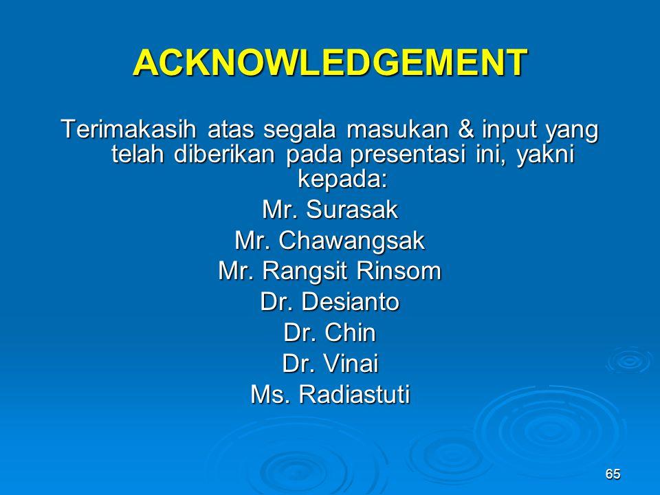 65 ACKNOWLEDGEMENT Terimakasih atas segala masukan & input yang telah diberikan pada presentasi ini, yakni kepada: Mr. Surasak Mr. Chawangsak Mr. Rang