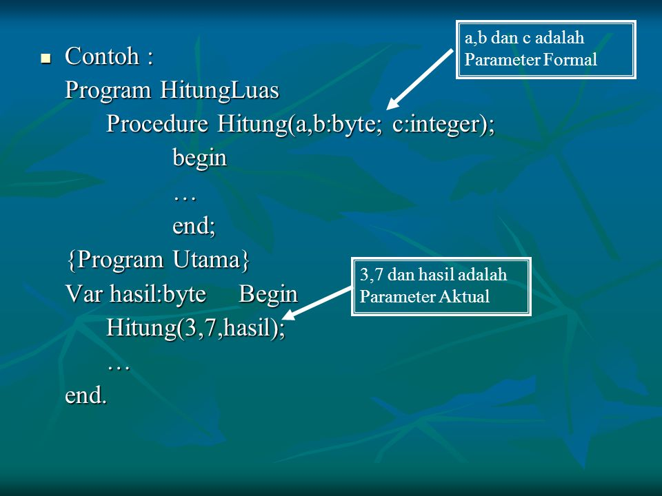 Contoh : Contoh : Program HitungLuas Procedure Hitung(a,b:byte; c:integer); begin…end; {Program Utama} Var hasil:byteBegin Hitung(3,7,hasil);…end. 3,7
