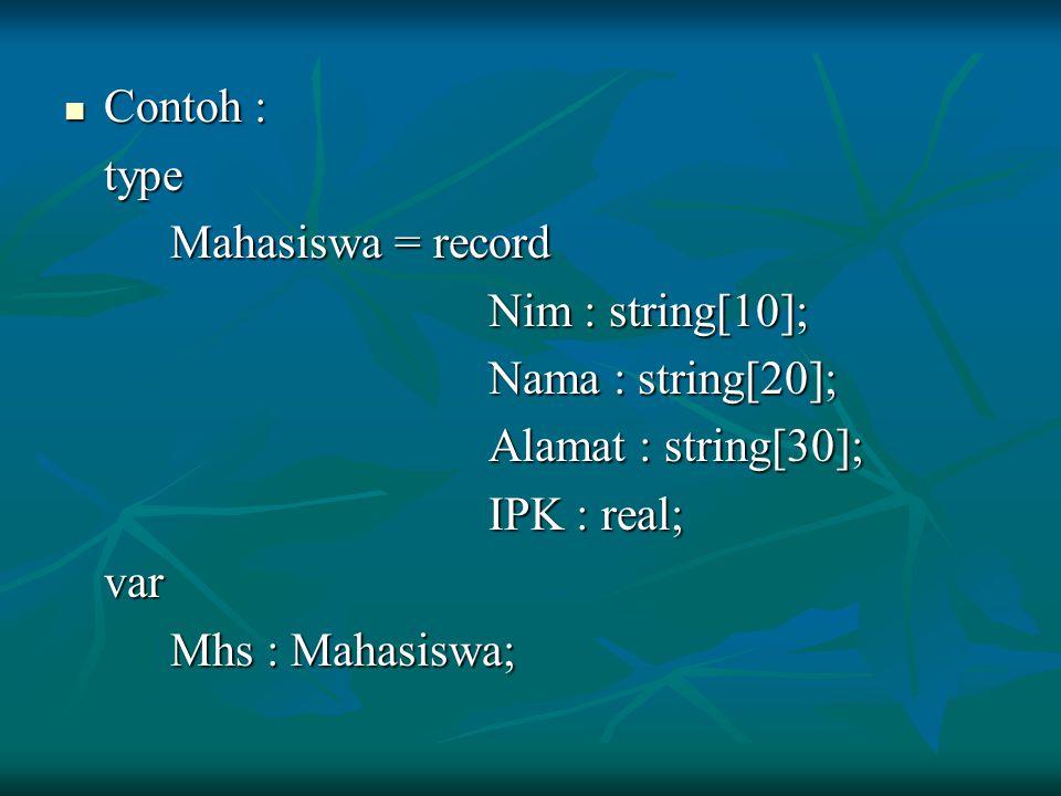 Contoh : Contoh :type Mahasiswa = record Nim : string[10]; Nama : string[20]; Alamat : string[30]; IPK : real; var Mhs : Mahasiswa;