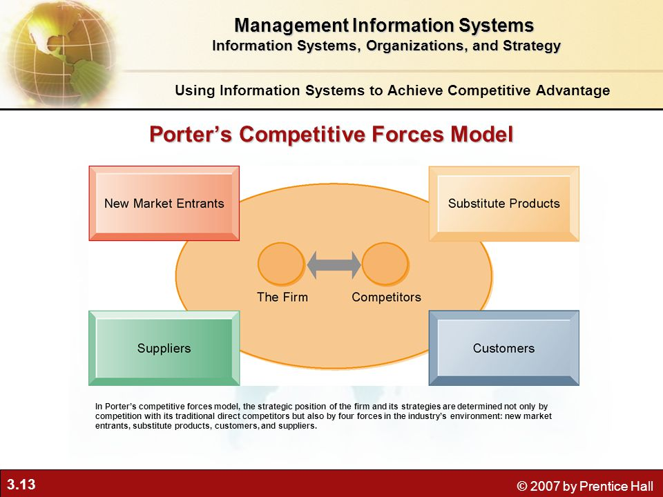 3.13 © 2007 by Prentice Hall Porter's Competitive Forces Model In Porter's competitive forces model, the strategic position of the firm and its strategies are determined not only by competition with its traditional direct competitors but also by four forces in the industry's environment: new market entrants, substitute products, customers, and suppliers.