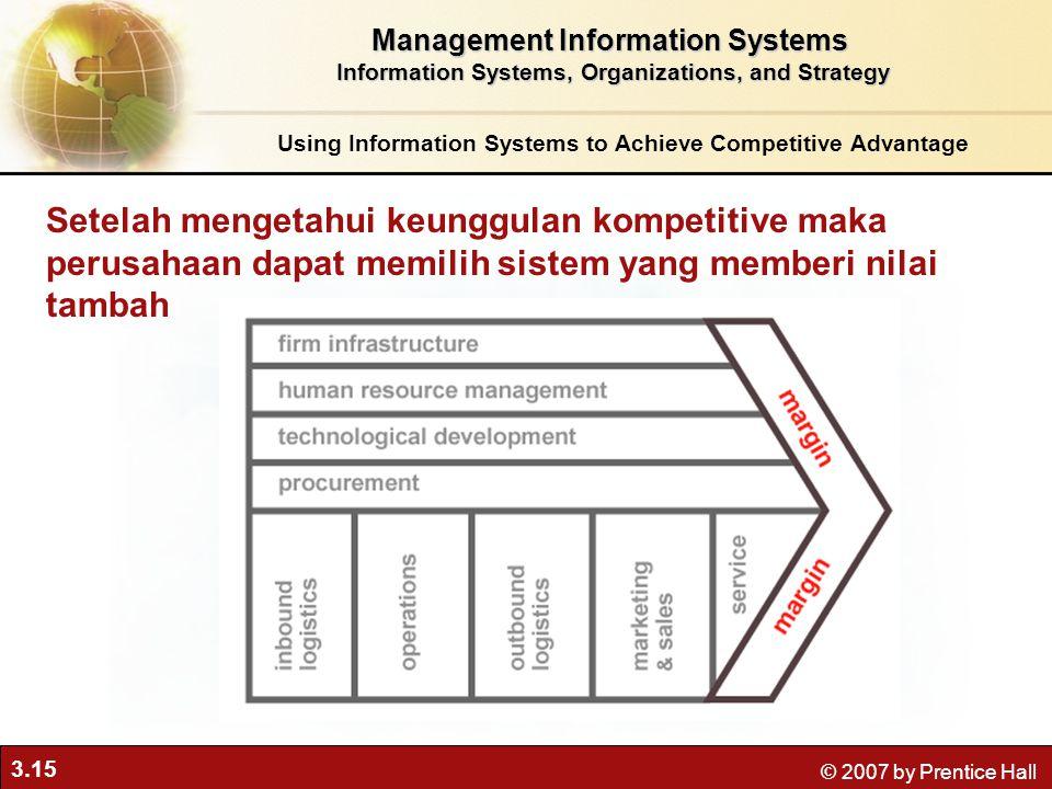 3.15 © 2007 by Prentice Hall Setelah mengetahui keunggulan kompetitive maka perusahaan dapat memilih sistem yang memberi nilai tambah Using Informatio