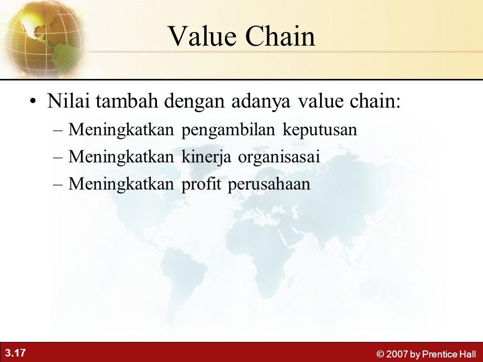 3.17 © 2007 by Prentice Hall Value Chain Nilai tambah dengan adanya value chain: –Meningkatkan pengambilan keputusan –Meningkatkan kinerja organisasai –Meningkatkan profit perusahaan