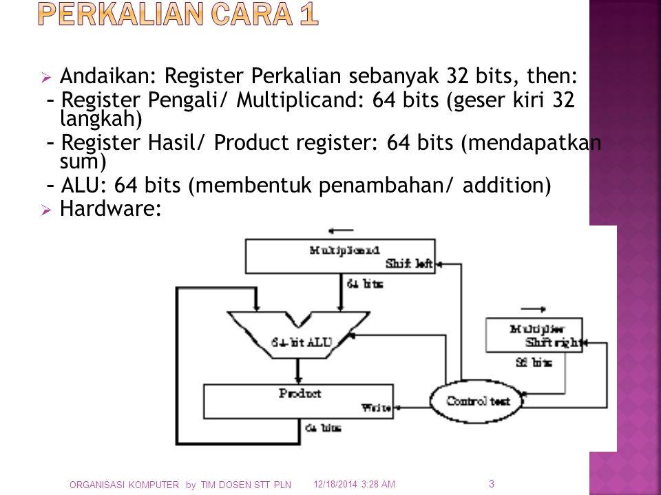  Andaikan: Register Perkalian sebanyak 32 bits, then: – Register Pengali/ Multiplicand: 64 bits (geser kiri 32 langkah) – Register Hasil/ Product reg