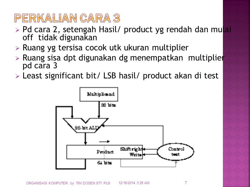  Pd cara 2, setengah Hasil/ product yg rendah dan mulai off tidak digunakan  Ruang yg tersisa cocok utk ukuran multiplier  Ruang sisa dpt digunakan