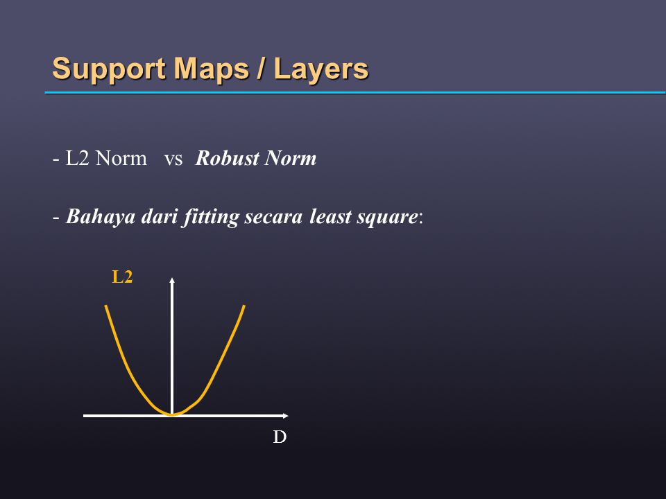 Support Maps / Layers - L2 Norm vs Robust Norm - Bahaya dari fitting secara least square: L2 D