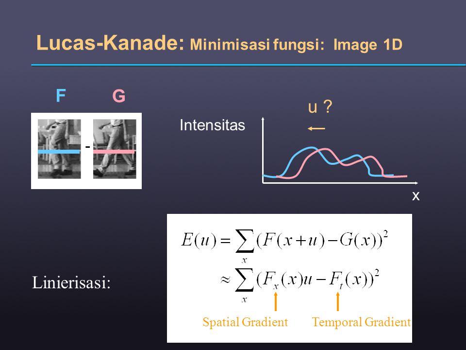 - Lucas-Kanade: Minimisasi fungsi: Image 1D Intensitas x u ? F G Linierisasi: Spatial GradientTemporal Gradient