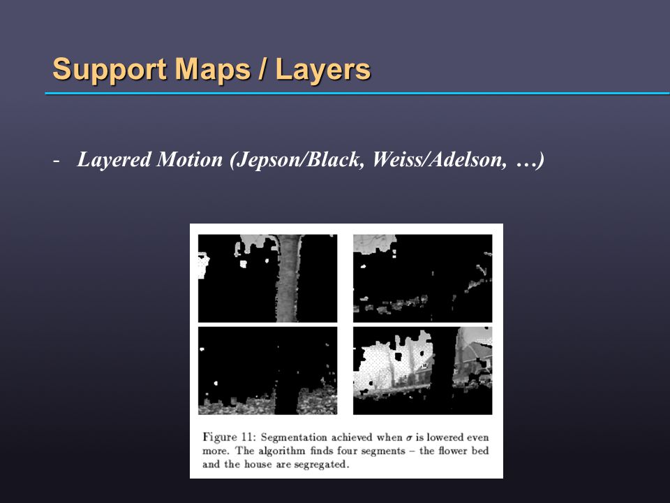 Support Maps / Layers - Layered Motion (Jepson/Black, Weiss/Adelson, …)