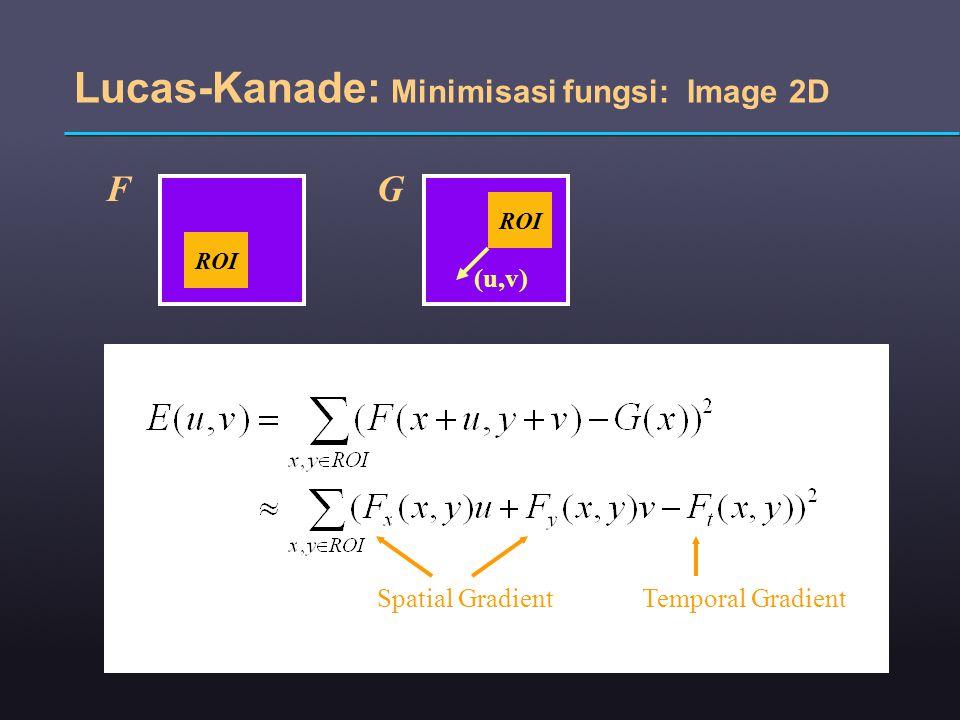 Spatial GradientTemporal Gradient ROI (u,v) FG Lucas-Kanade: Minimisasi fungsi: Image 2D