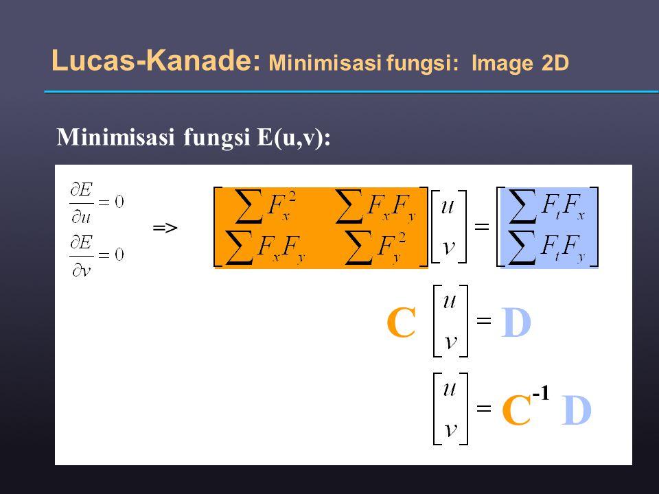 Minimisasi fungsi E(u,v): => C DC D Lucas-Kanade: Minimisasi fungsi: Image 2D