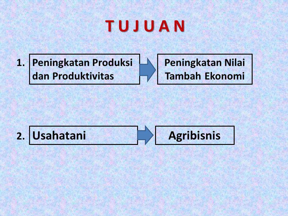 T U J U A N Peningkatan Produksi dan Produktivitas Usahatani Peningkatan Nilai Tambah Ekonomi Agribisnis 1. 2.