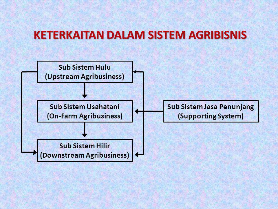 KETERKAITAN DALAM SISTEM AGRIBISNIS Sub Sistem Hulu (Upstream Agribusiness) Sub Sistem Hilir (Downstream Agribusiness) Sub Sistem Jasa Penunjang (Supp
