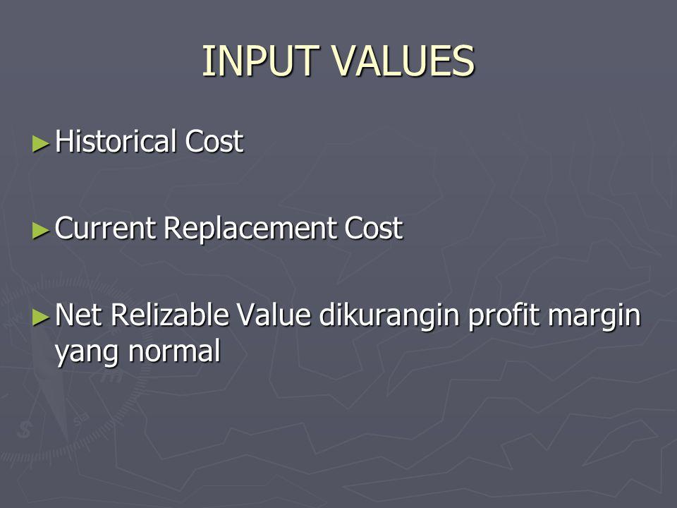 INPUT VALUES ►H►H►H►Historical Cost ►C►C►C►Current Replacement Cost ►N►N►N►Net Relizable Value dikurangin profit margin yang normal
