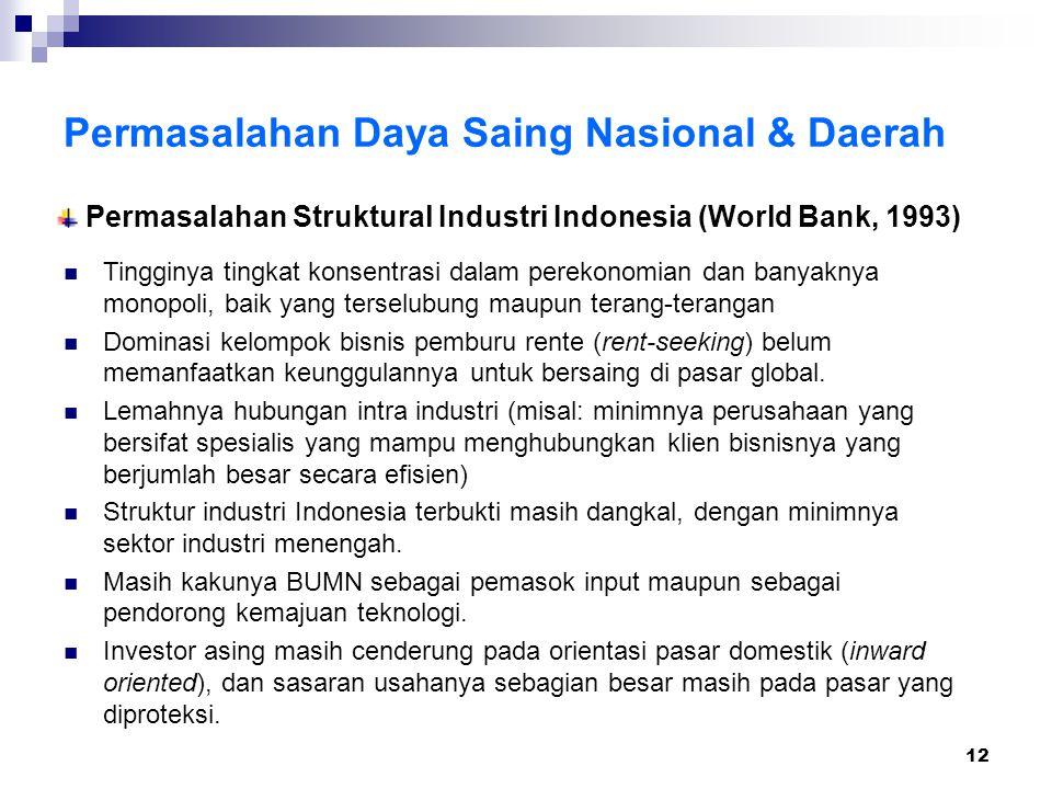 12 Permasalahan Struktural Industri Indonesia (World Bank, 1993) Tingginya tingkat konsentrasi dalam perekonomian dan banyaknya monopoli, baik yang te