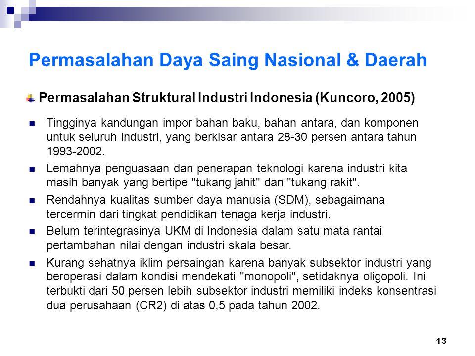 13 Permasalahan Struktural Industri Indonesia (Kuncoro, 2005) Tingginya kandungan impor bahan baku, bahan antara, dan komponen untuk seluruh industri, yang berkisar antara 28-30 persen antara tahun 1993-2002.