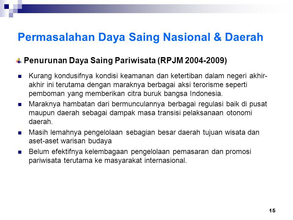 15 Penurunan Daya Saing Pariwisata (RPJM 2004-2009) Kurang kondusifnya kondisi keamanan dan ketertiban dalam negeri akhir- akhir ini terutama dengan maraknya berbagai aksi terorisme seperti pemboman yang memberikan citra buruk bangsa Indonesia.
