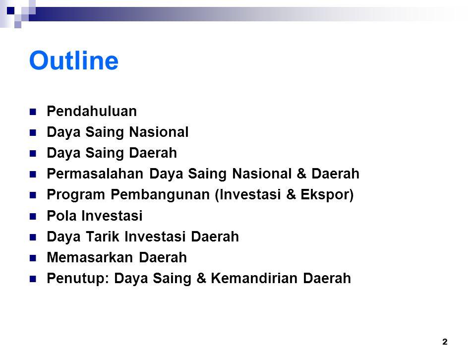 2 Outline Pendahuluan Daya Saing Nasional Daya Saing Daerah Permasalahan Daya Saing Nasional & Daerah Program Pembangunan (Investasi & Ekspor) Pola In