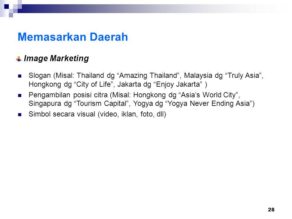 "28 Memasarkan Daerah Slogan (Misal: Thailand dg ""Amazing Thailand"", Malaysia dg ""Truly Asia"", Hongkong dg ""City of Life"", Jakarta dg ""Enjoy Jakarta"" )"