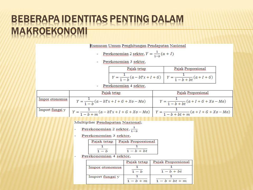  PDB nominal adalah produk domestik bruto yang dihitung berdasarkan harga pasar yang berlaku.  PDB riil adalah produk domestik bruto yang dihitung b