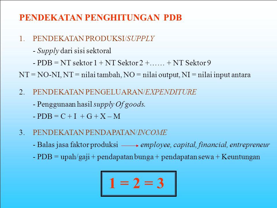 PENDEKATAN PENGHITUNGAN PDB 1.PENDEKATAN PRODUKSI/SUPPLY - Supply dari sisi sektoral - PDB = NT sektor 1 + NT Sektor 2 +…… + NT Sektor 9 NT = NO-NI, NT = nilai tambah, NO = nilai output, NI = nilai input antara 2.