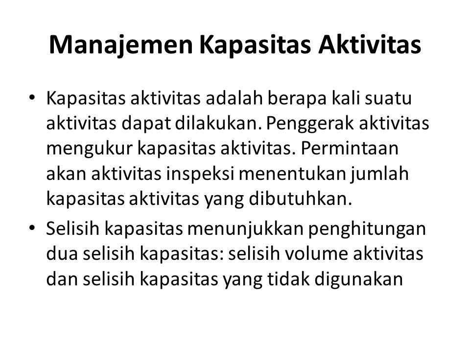 Manajemen Kapasitas Aktivitas Kapasitas aktivitas adalah berapa kali suatu aktivitas dapat dilakukan. Penggerak aktivitas mengukur kapasitas aktivitas