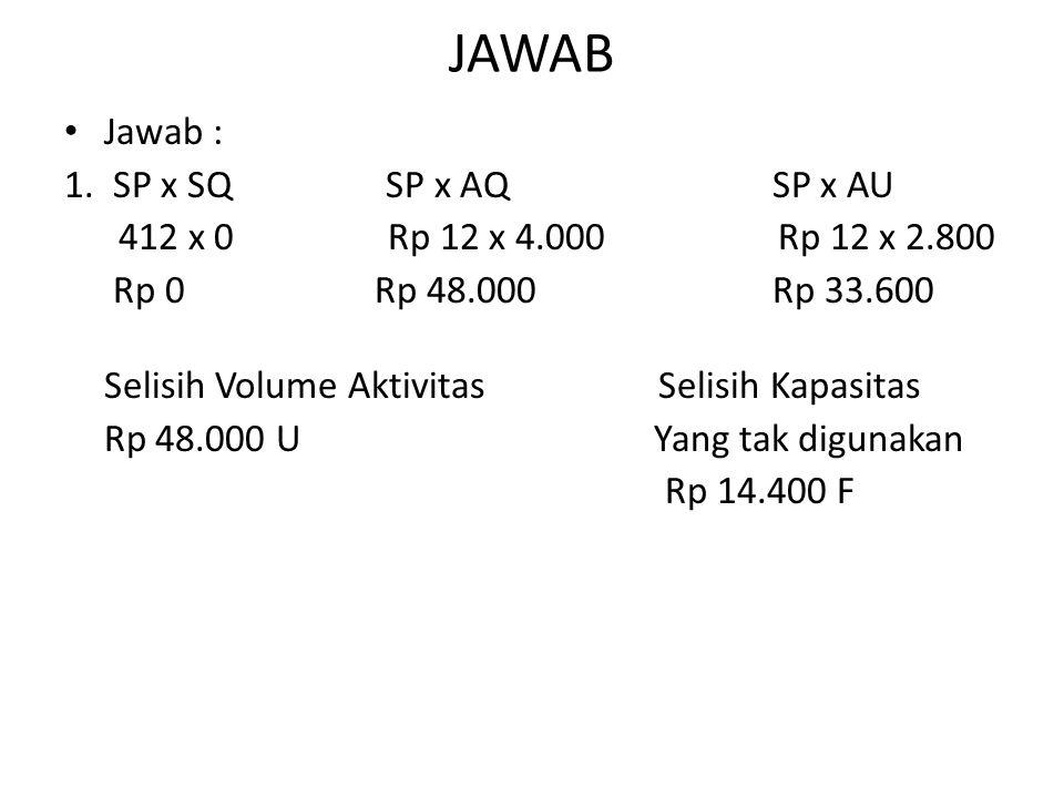 JAWAB Jawab : 1. SP x SQ SP x AQ SP x AU 412 x 0 Rp 12 x 4.000 Rp 12 x 2.800 Rp 0 Rp 48.000 Rp 33.600 Selisih Volume Aktivitas Selisih Kapasitas Rp 48
