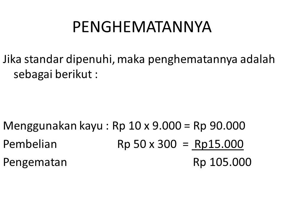 PENGHEMATANNYA Jika standar dipenuhi, maka penghematannya adalah sebagai berikut : Menggunakan kayu : Rp 10 x 9.000 = Rp 90.000 Pembelian Rp 50 x 300