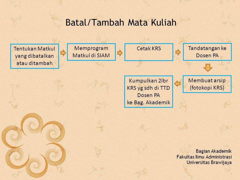Batal/Tambah Mata Kuliah Bagian Akademik Fakultas Ilmu Administrasi Universitas Brawijaya Memprogram Matkul di SIAM Cetak KRS Tandatangan ke Dosen PA