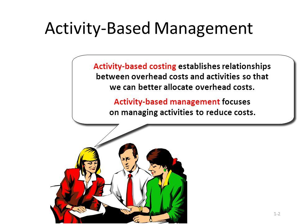 ABM PROFILE ABM = COST DIMENSIONAL + PROCESS DIMENSION ABC + PVA Accurate Cost + Reduce Cost Assignment Customer Satisfaction + Profit