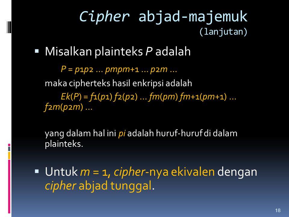 Cipher abjad-majemuk (lanjutan)  Misalkan plainteks P adalah P = p1p2 … pmpm+1 … p2m … maka cipherteks hasil enkripsi adalah Ek(P) = f1(p1) f2(p2) …