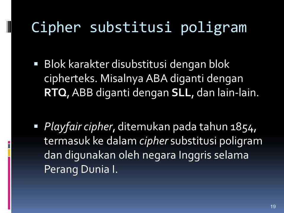 Cipher substitusi poligram  Blok karakter disubstitusi dengan blok cipherteks. Misalnya ABA diganti dengan RTQ, ABB diganti dengan SLL, dan lain-lain