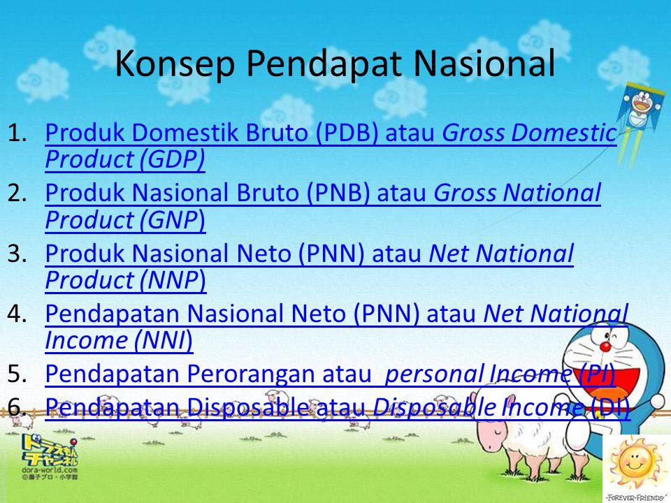 Konsep Pendapat Nasional 1.Produk Domestik Bruto (PDB) atau Gross Domestic Product (GDP)Produk Domestik Bruto (PDB) atau Gross Domestic Product (GDP)