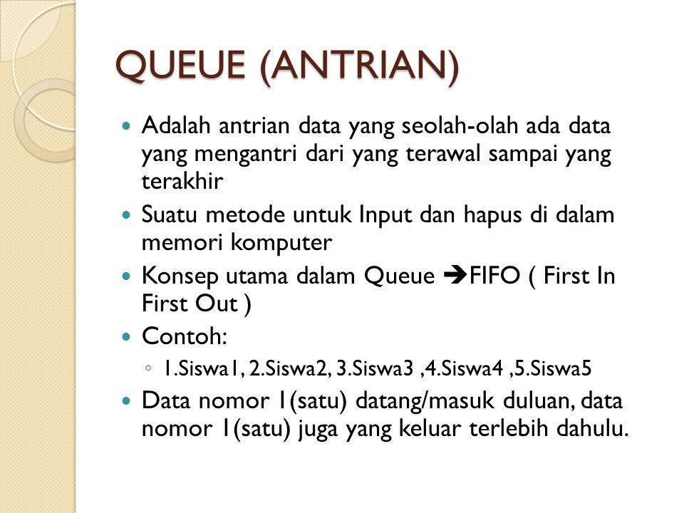 QUEUE (ANTRIAN) Adalah antrian data yang seolah-olah ada data yang mengantri dari yang terawal sampai yang terakhir Suatu metode untuk Input dan hapus di dalam memori komputer Konsep utama dalam Queue  FIFO ( First In First Out ) Contoh: ◦ 1.Siswa1, 2.Siswa2, 3.Siswa3,4.Siswa4,5.Siswa5 Data nomor 1(satu) datang/masuk duluan, data nomor 1(satu) juga yang keluar terlebih dahulu.