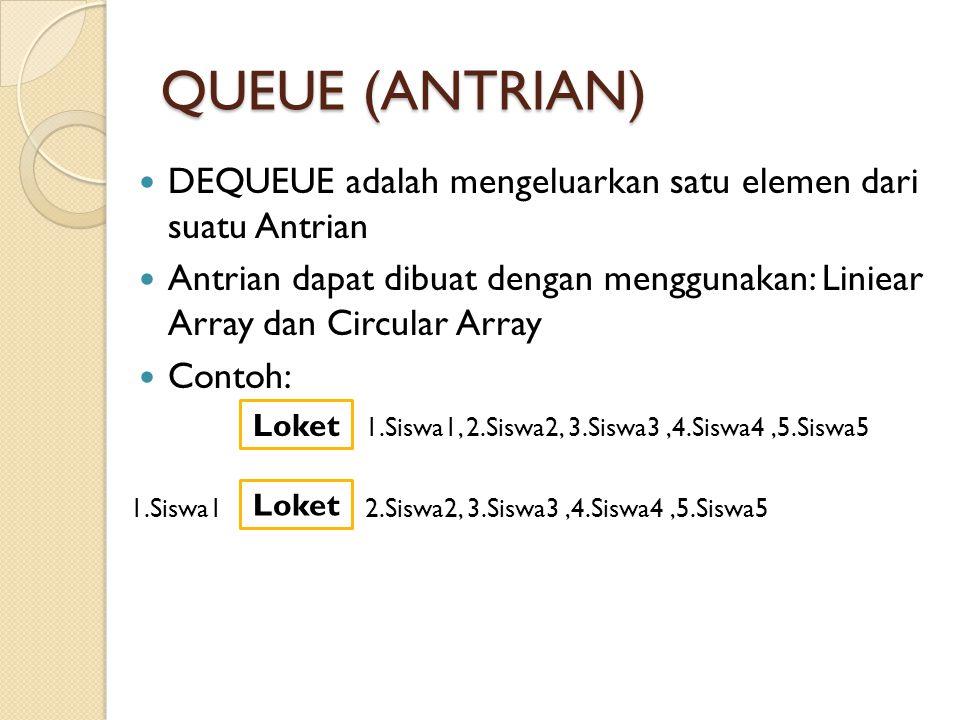 QUEUE (ANTRIAN) DEQUEUE adalah mengeluarkan satu elemen dari suatu Antrian Antrian dapat dibuat dengan menggunakan: Liniear Array dan Circular Array Contoh: 1.Siswa1, 2.Siswa2, 3.Siswa3,4.Siswa4,5.Siswa5 1.Siswa1 2.Siswa2, 3.Siswa3,4.Siswa4,5.Siswa5 Loket