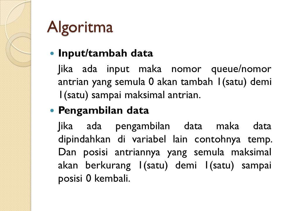 Algoritma Input/tambah data Jika ada input maka nomor queue/nomor antrian yang semula 0 akan tambah 1(satu) demi 1(satu) sampai maksimal antrian.