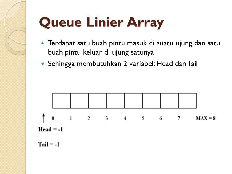Queue Linier Array Terdapat satu buah pintu masuk di suatu ujung dan satu buah pintu keluar di ujung satunya Sehingga membutuhkan 2 variabel: Head dan Tail