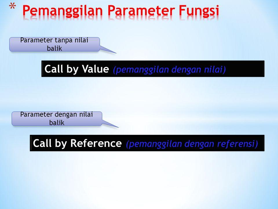  Sudah kenal kan dengan Fungsi....? (struktur/bentuk umum, prototipe, dll)  Sudah kenal kan dengan Fungsi dengan nilai balik (fungsi/function)....?