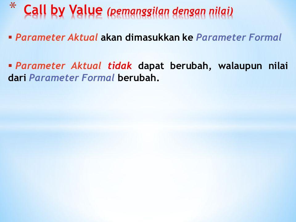 Parameter tanpa nilai balik Parameter dengan nilai balik