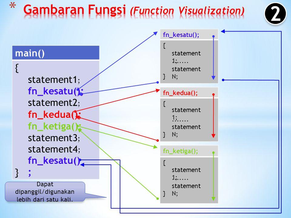 main() {}{} fn_kesatu(); {}{} fn_kedua(); {}{} fn_ketiga(); {}{} statement1 ; statement2 ; statement3 ; statement4 ; fn_kesatu(); fn_kedua(); fn_ketig