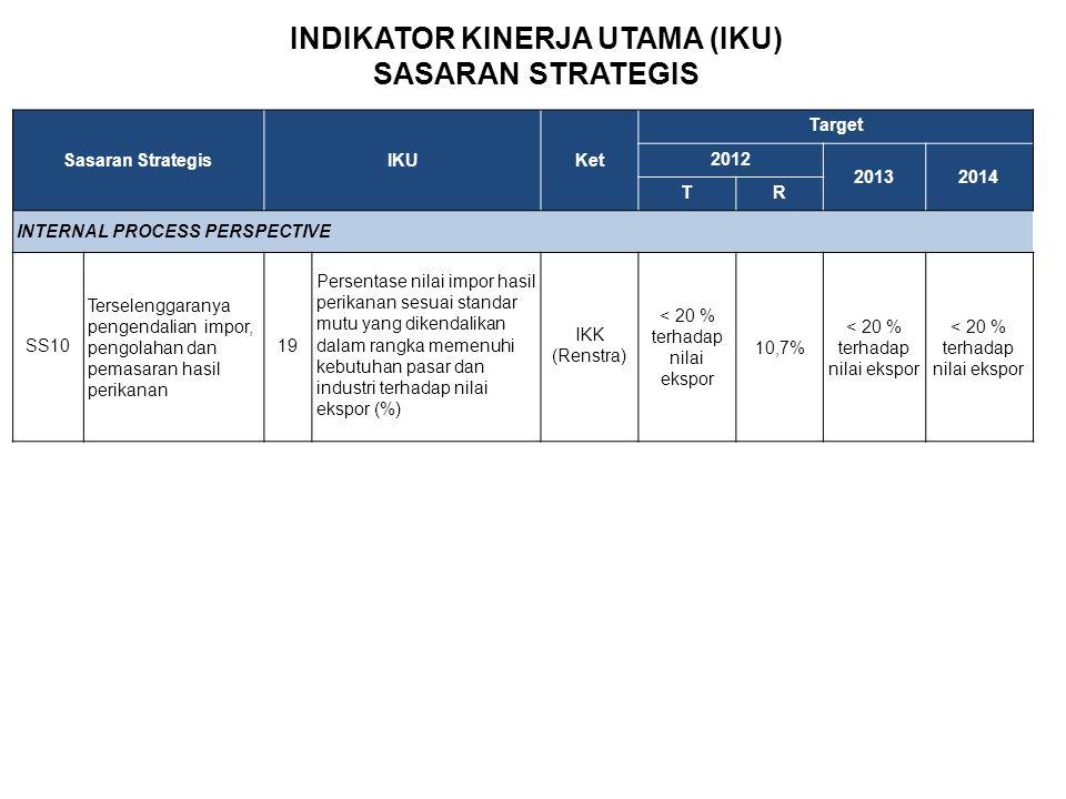 INDIKATOR KINERJA UTAMA (IKU) SASARAN STRATEGIS Sasaran StrategisIKUKet Target 2012 20132014 TR INTERNAL PROCESS PERSPECTIVE SS10 Terselenggaranya pen