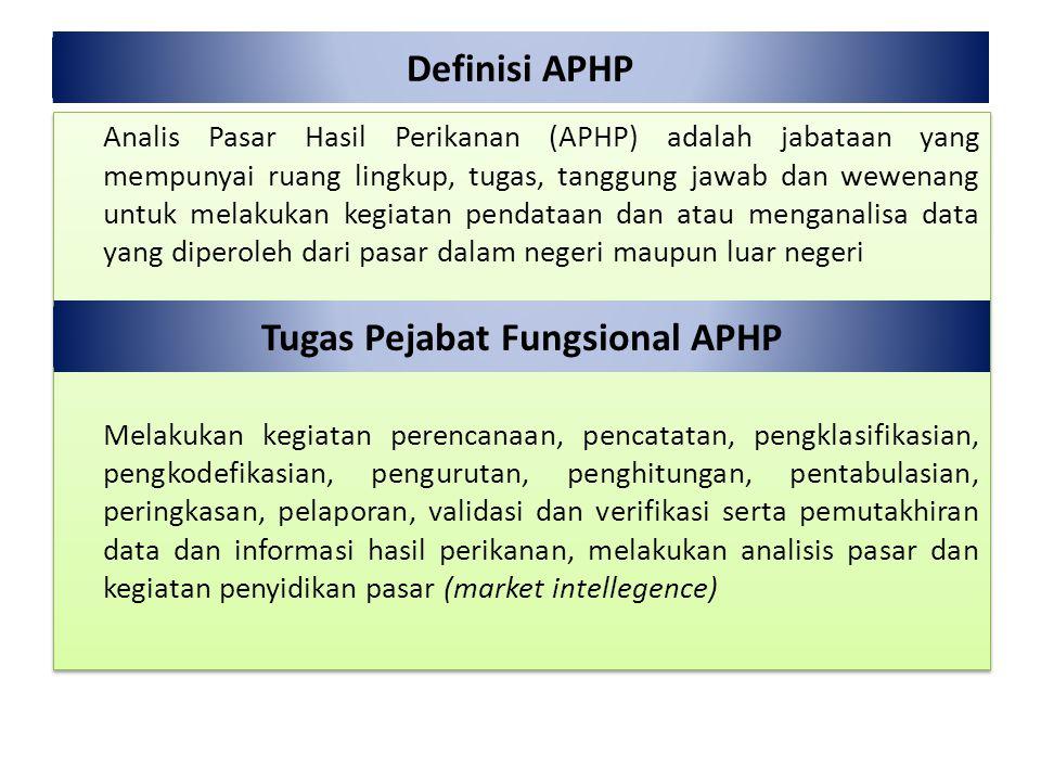 Definisi APHP Analis Pasar Hasil Perikanan (APHP) adalah jabataan yang mempunyai ruang lingkup, tugas, tanggung jawab dan wewenang untuk melakukan keg