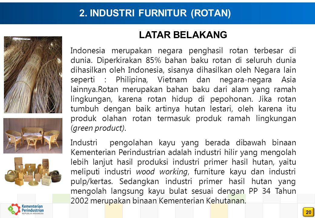 20 Indonesia merupakan negara penghasil rotan terbesar di dunia.