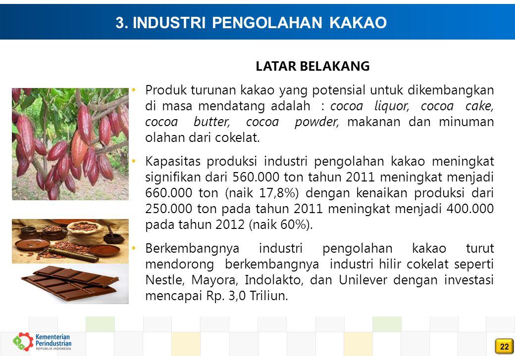 22 LATAR BELAKANG Produk turunan kakao yang potensial untuk dikembangkan di masa mendatang adalah : cocoa liquor, cocoa cake, cocoa butter, cocoa powder, makanan dan minuman olahan dari cokelat.