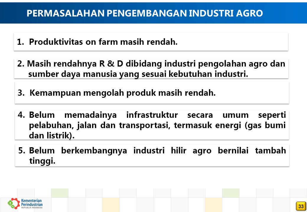 33 PERMASALAHAN PENGEMBANGAN INDUSTRI AGRO 1.Produktivitas on farm masih rendah.