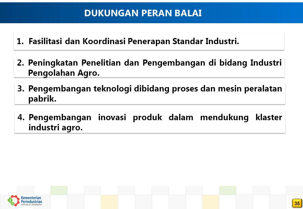 35 DUKUNGAN PERAN BALAI 1.Fasilitasi dan Koordinasi Penerapan Standar Industri.