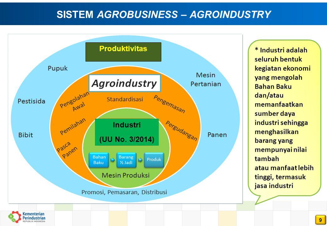 30 UPAYA PENGEMBANGAN INDUSTRI AGRO 1.Pengembangan klaster Industri Agro Komoditas Unggulan.