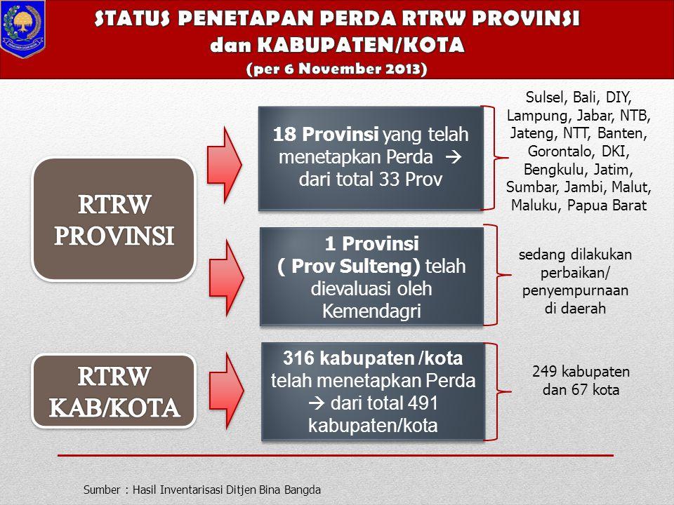 18 Provinsi yang telah menetapkan Perda  dari total 33 Prov 1 Provinsi ( Prov Sulteng) telah dievaluasi oleh Kemendagri 1 Provinsi ( Prov Sulteng) te