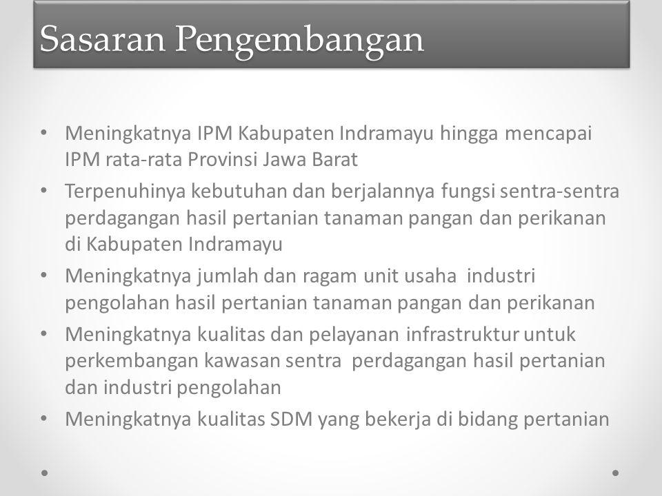 Sasaran Pengembangan Meningkatnya IPM Kabupaten Indramayu hingga mencapai IPM rata-rata Provinsi Jawa Barat Terpenuhinya kebutuhan dan berjalannya fun