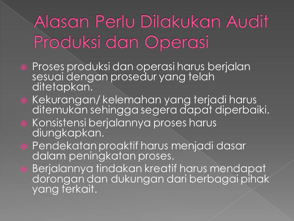  Proses produksi dan operasi harus berjalan sesuai dengan prosedur yang telah ditetapkan.  Kekurangan/ kelemahan yang terjadi harus ditemukan sehing